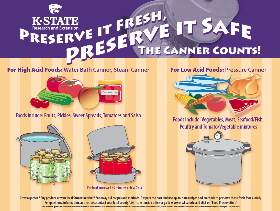 Canning the canner counts forumfinder Choice Image