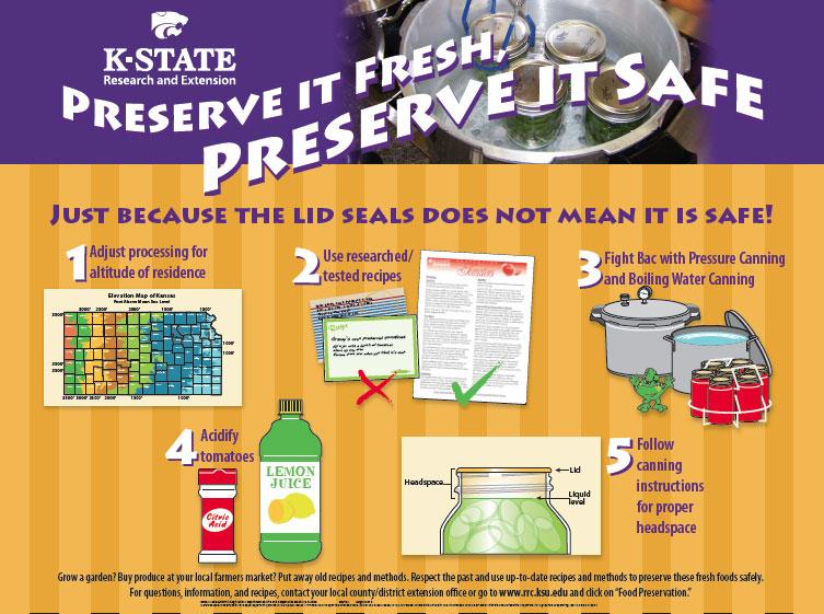 Food preservation poster forumfinder Images